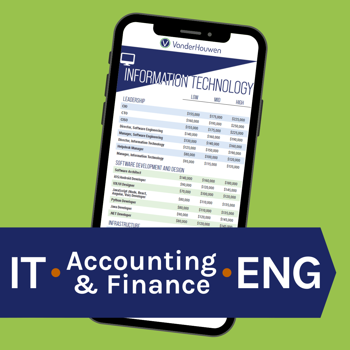 Salary Guide available for IT, Engineering, Accounting, and Finance. Pictured on a mobile device
